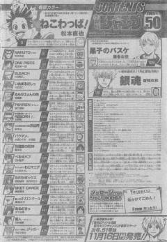 Table of Contents. Kuroko no Basket e Gintama